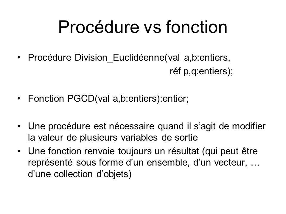 Procédure vs fonction Procédure Division_Euclidéenne(val a,b:entiers,