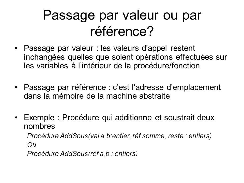 Passage par valeur ou par référence