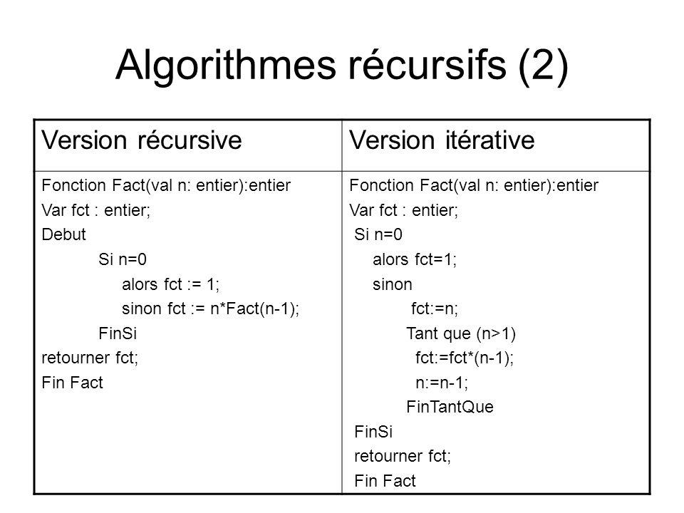 Algorithmes récursifs (2)