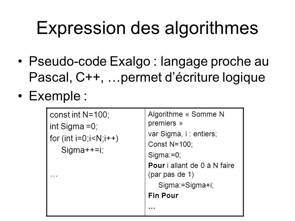 Expression des algorithmes