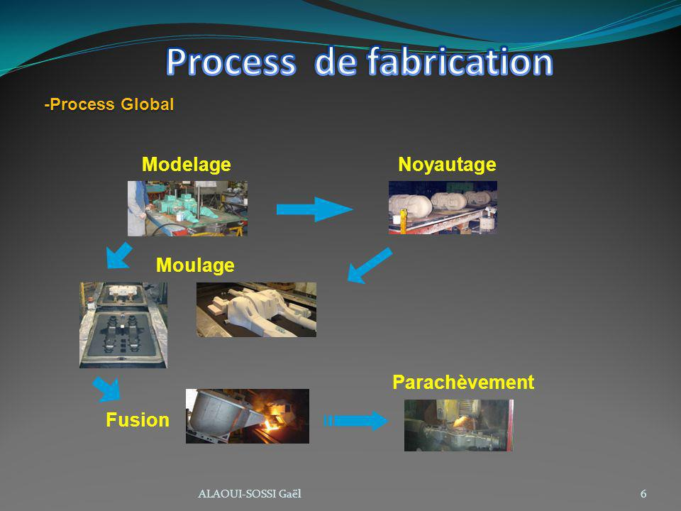 Process de fabrication