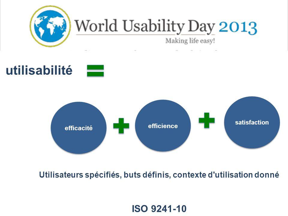utilisabilité satisfaction. efficience. efficacité. Utilisateurs spécifiés, buts définis, contexte d utilisation donné.