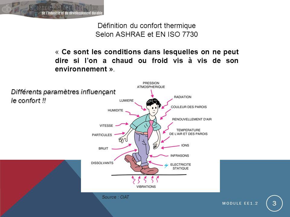 Définition du confort thermique