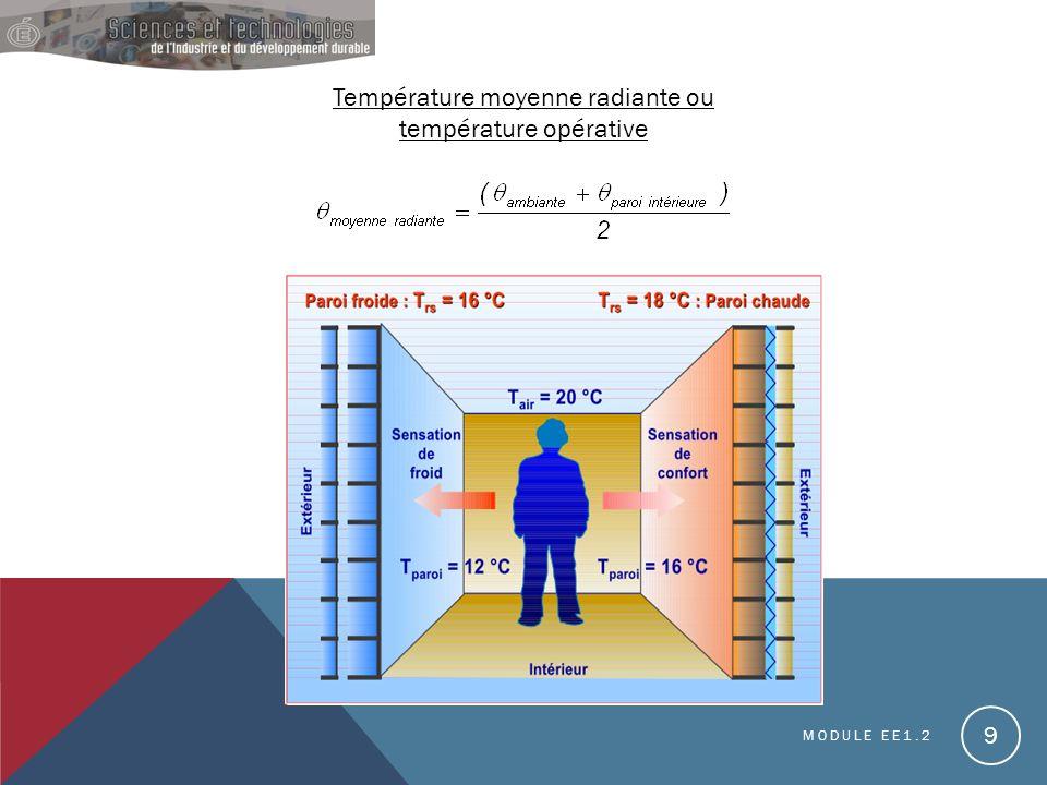 Température moyenne radiante ou température opérative