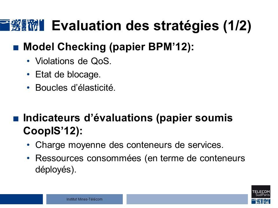 Evaluation des stratégies (1/2)