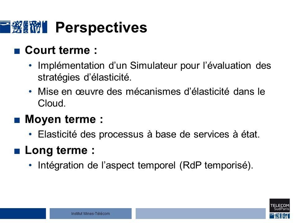 Perspectives Court terme : Moyen terme : Long terme :
