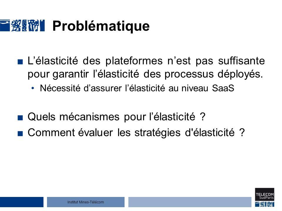 Problématique L'élasticité des plateformes n'est pas suffisante pour garantir l'élasticité des processus déployés.