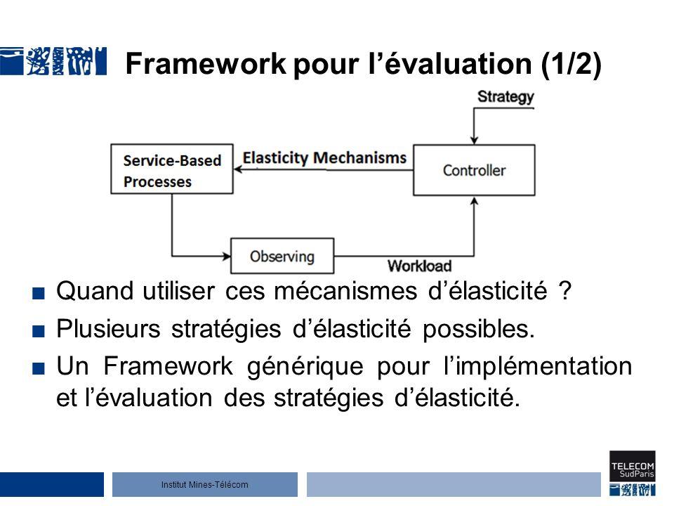 Framework pour l'évaluation (1/2)