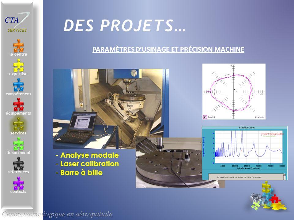 DES PROJETS… PARAMÈTRES D'USINAGE ET PRÉCISION MACHINE Analyse modale