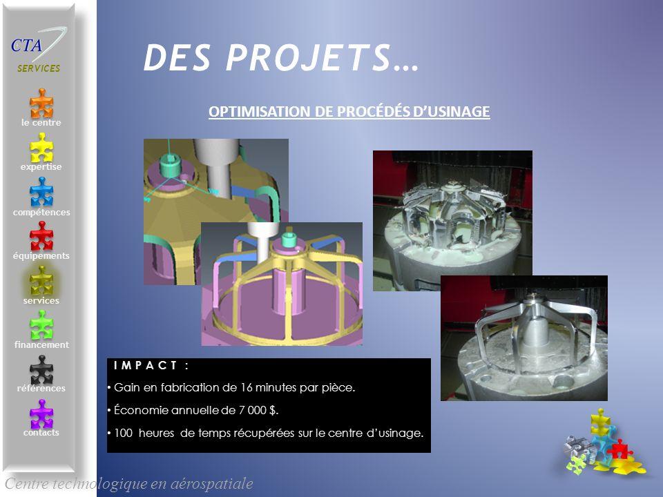 DES PROJETS… Optimisation de procédés d'usinage