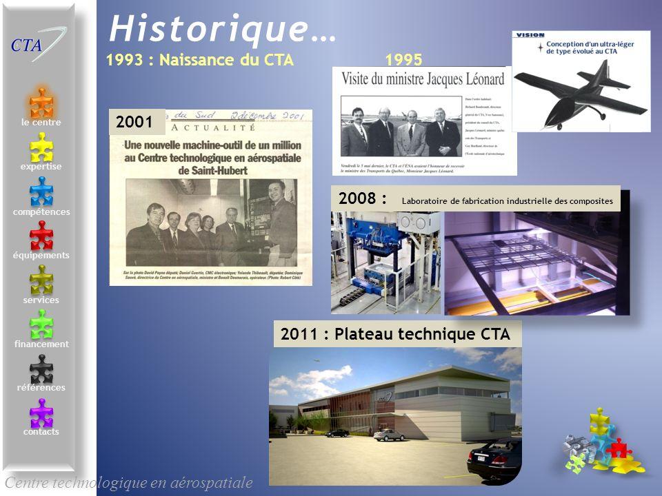 Historique… Centre technologique en aérospatiale