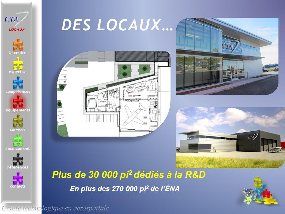 DES LOCAUX… Plus de 30 000 pi2 dédiés à la R&D