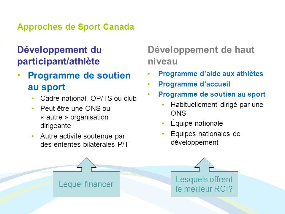 Approches de Sport Canada