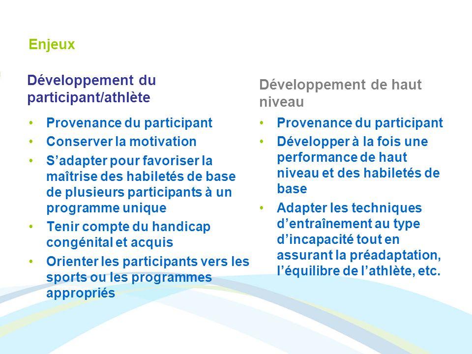Développement du participant/athlète Développement de haut niveau