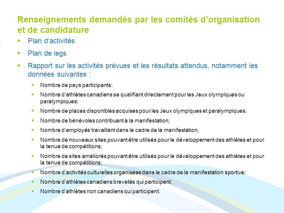 Renseignements demandés par les comités d'organisation et de candidature