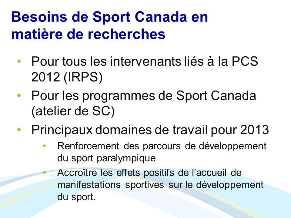 Besoins de Sport Canada en matière de recherches