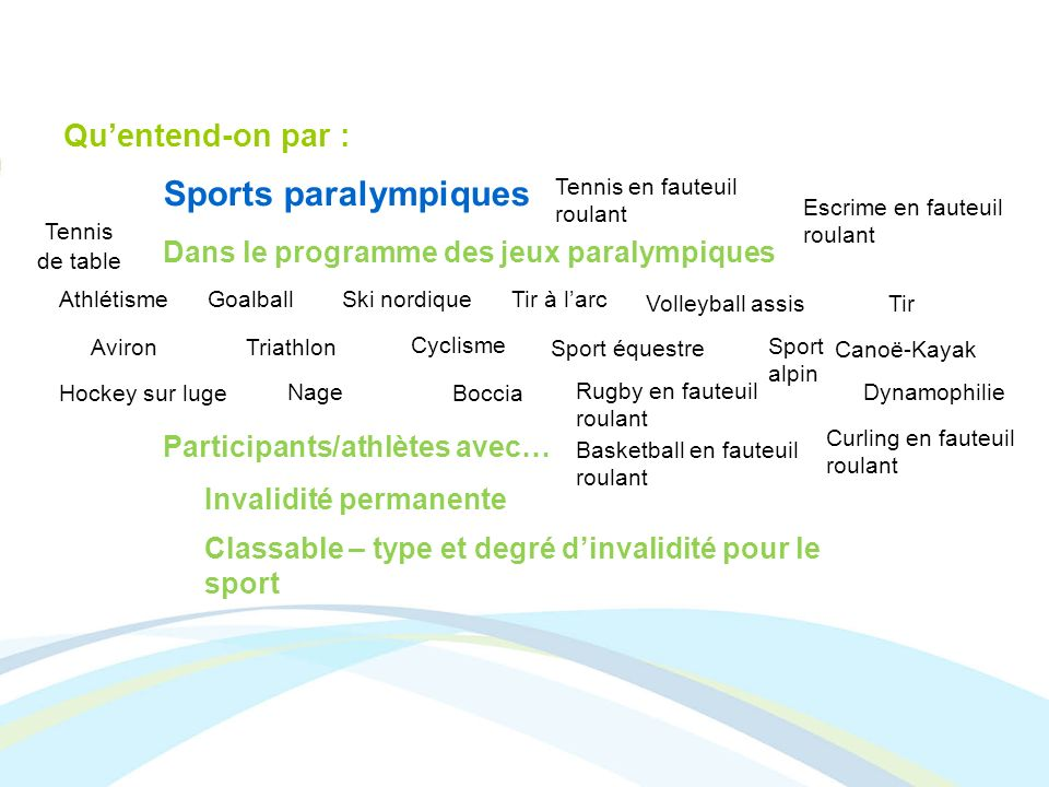 Sports paralympiques Qu'entend-on par : Tennis de table