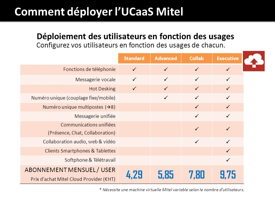 Comment déployer l'UCaaS Mitel