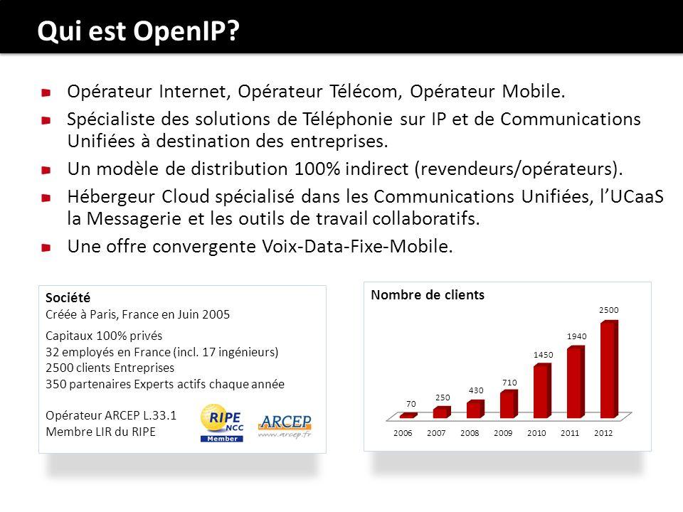 Qui est OpenIP Opérateur Internet, Opérateur Télécom, Opérateur Mobile.