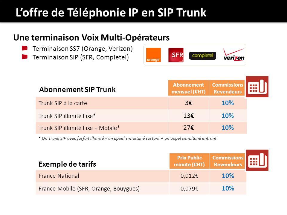 L'offre de Téléphonie IP en SIP Trunk