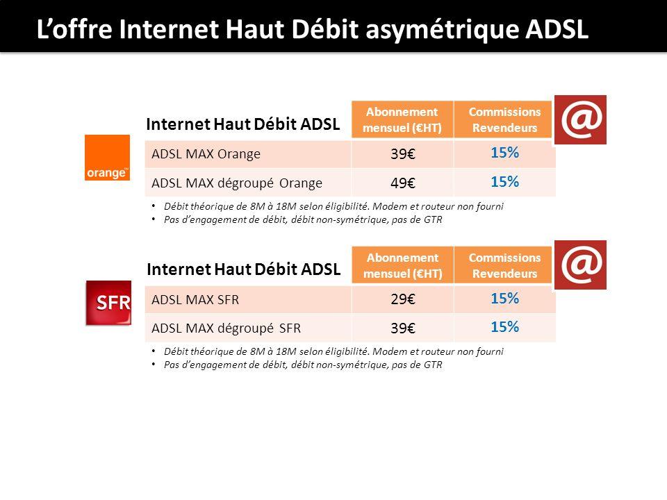L'offre Internet Haut Débit asymétrique ADSL
