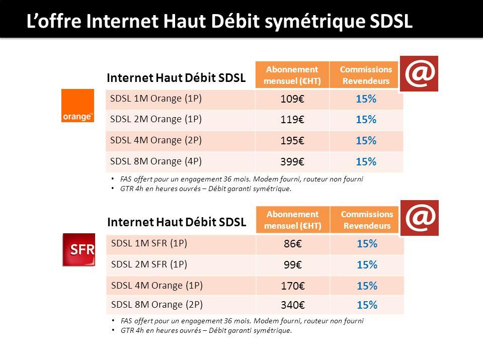 L'offre Internet Haut Débit symétrique SDSL