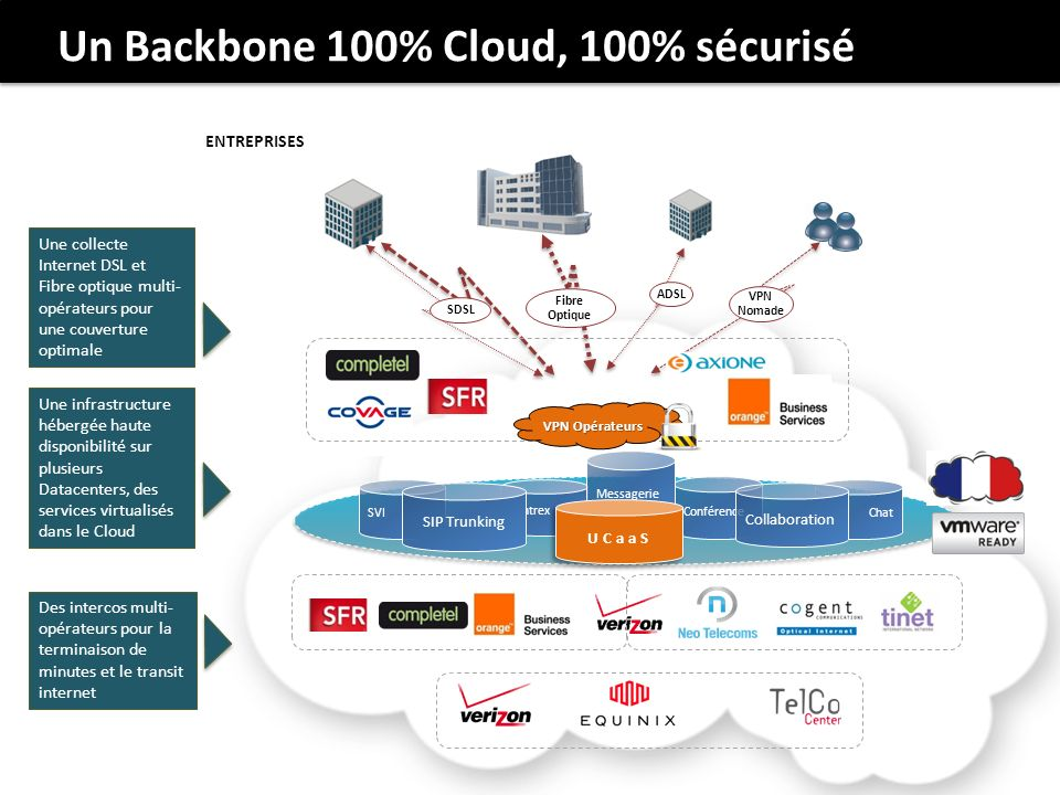 Un Backbone 100% Cloud, 100% sécurisé