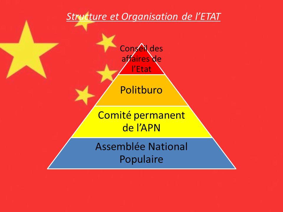 Comité permanent de l'APN
