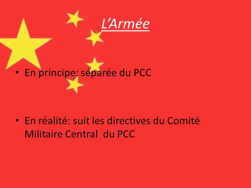 L'Armée En principe: séparée du PCC