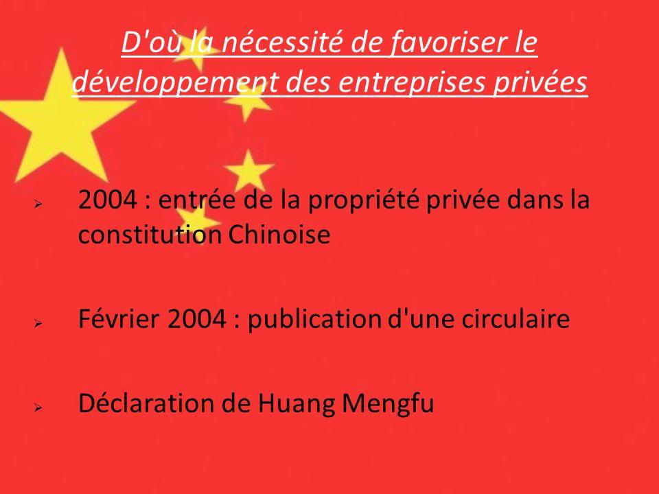 D où la nécessité de favoriser le développement des entreprises privées