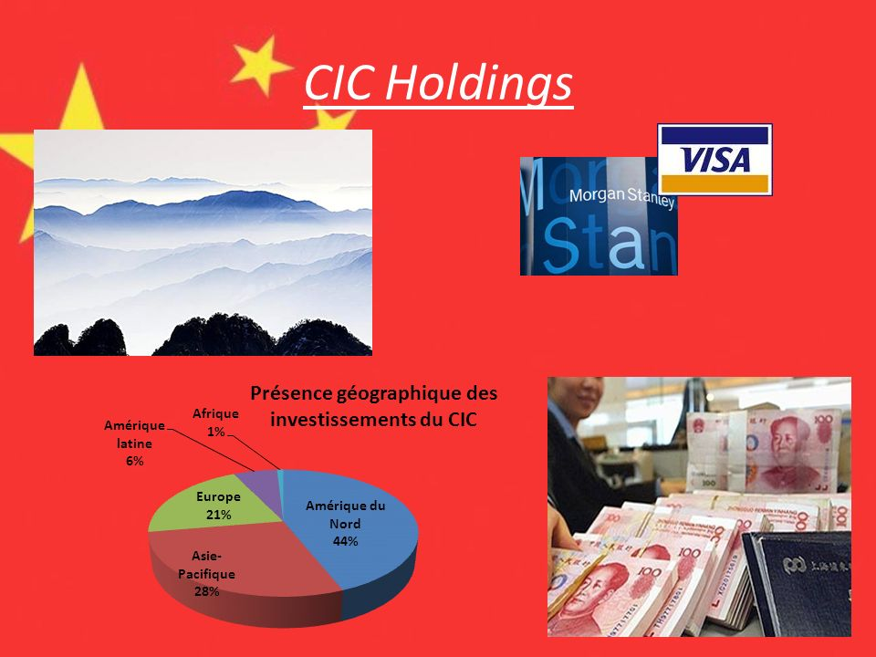 CIC Holdings