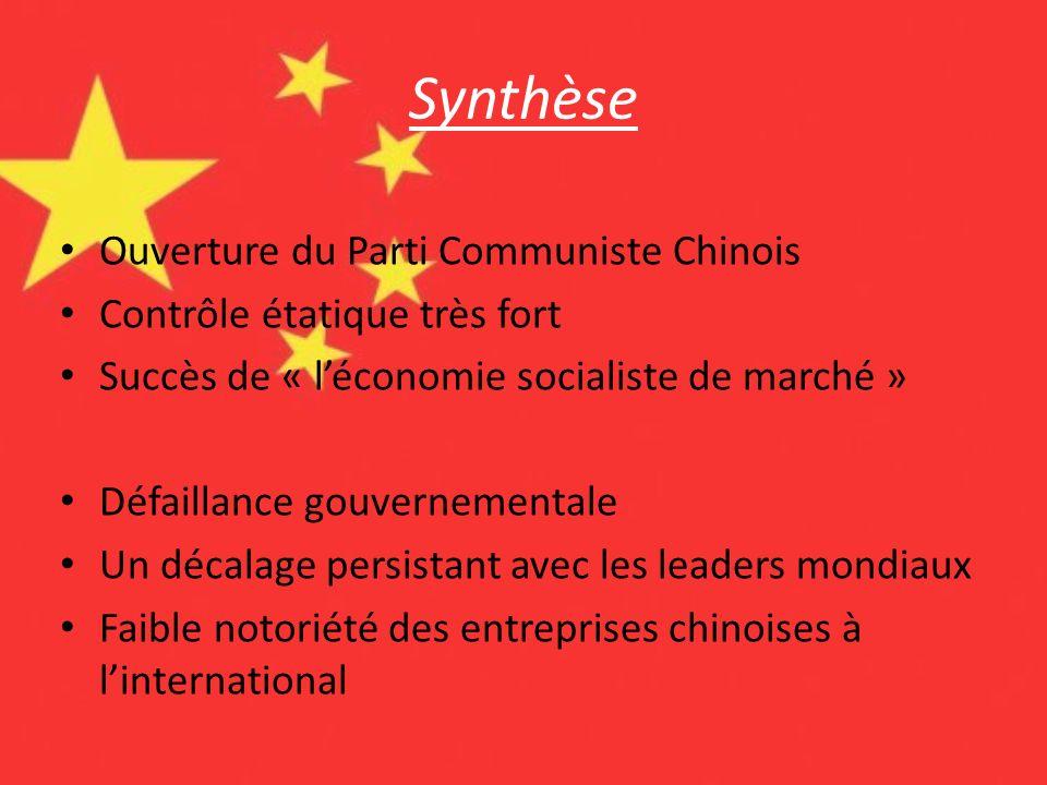 Synthèse Ouverture du Parti Communiste Chinois