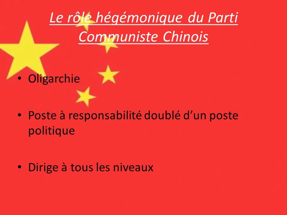 Le rôle hégémonique du Parti Communiste Chinois