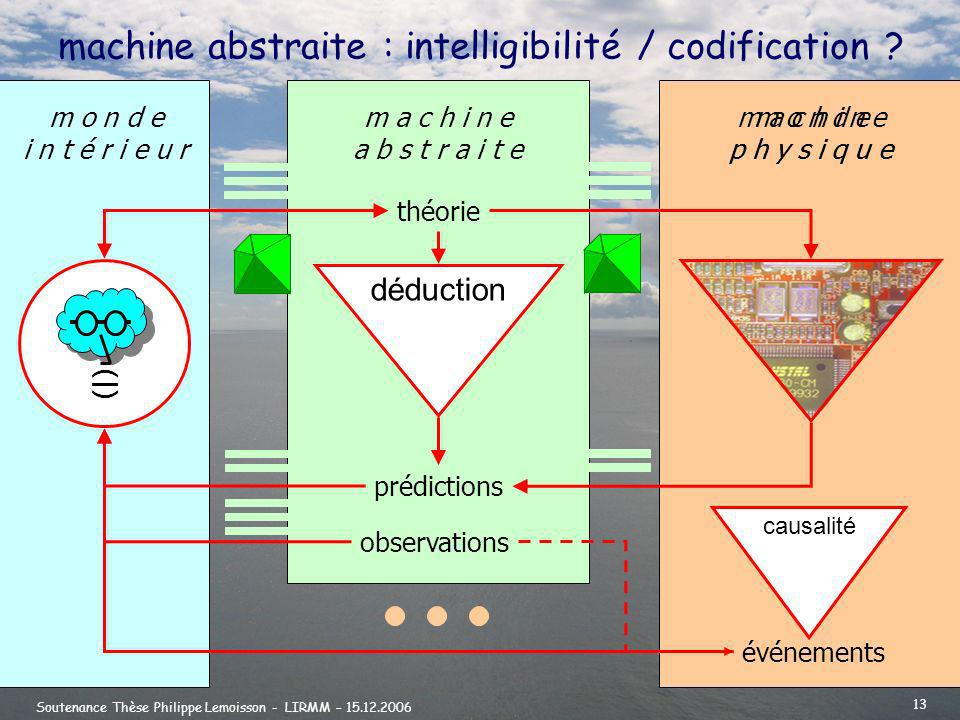 machine abstraite : intelligibilité / codification