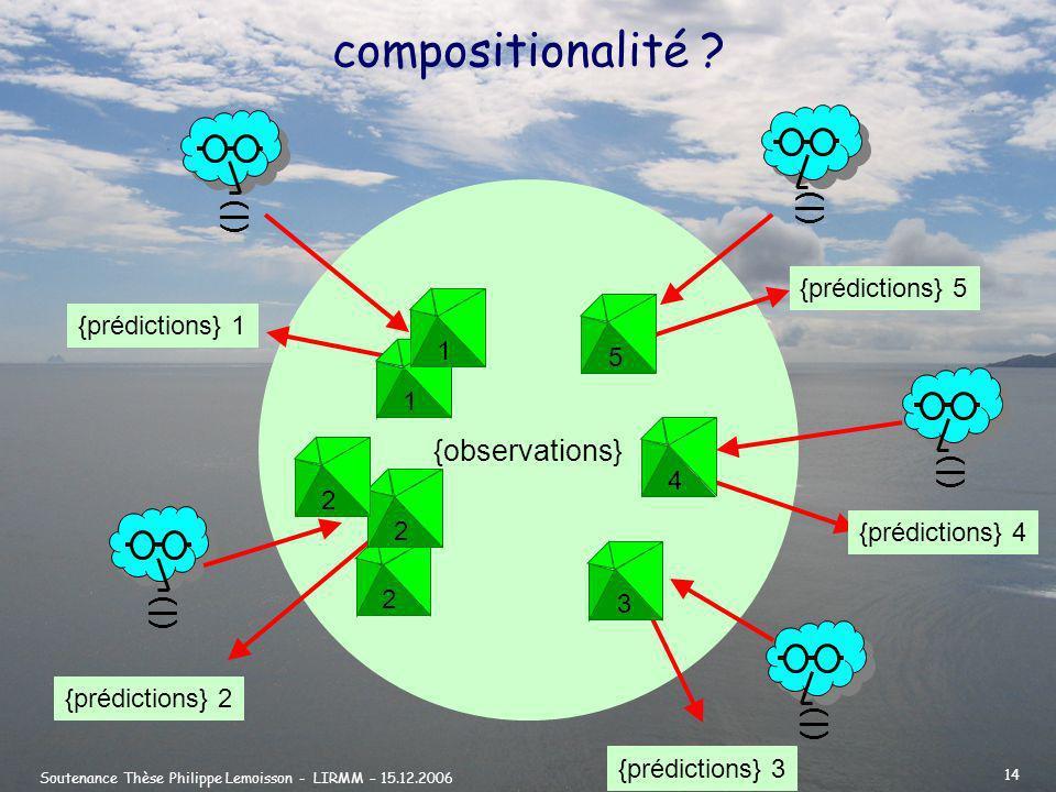 compositionalité (|) (|) {observations} (|) (|) (|) {prédictions} 5