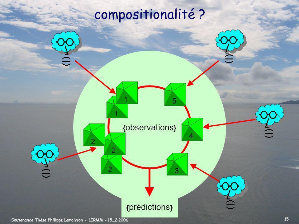 compositionalité (|) (|) (|) (|) (|) 5 1 {observations} 4 2 3