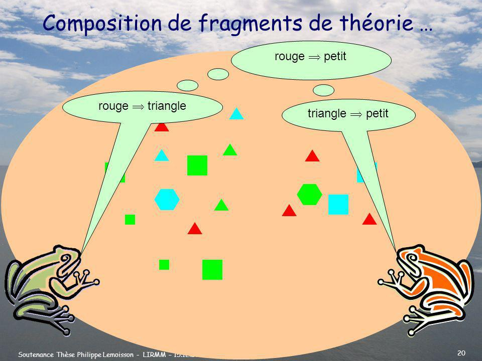 Composition de fragments de théorie …