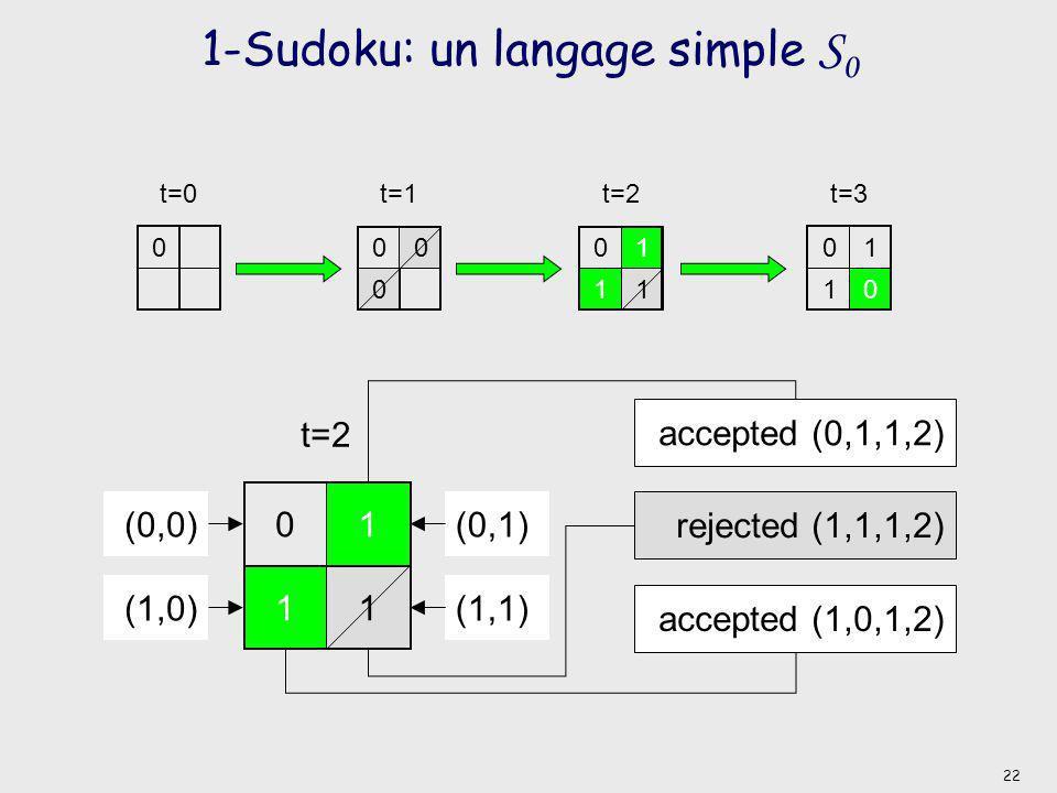 1-Sudoku: un langage simple S0