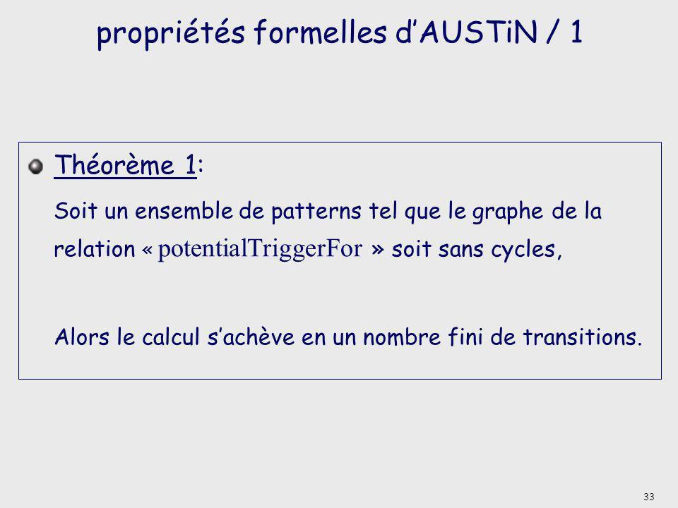 propriétés formelles d'AUSTiN / 1