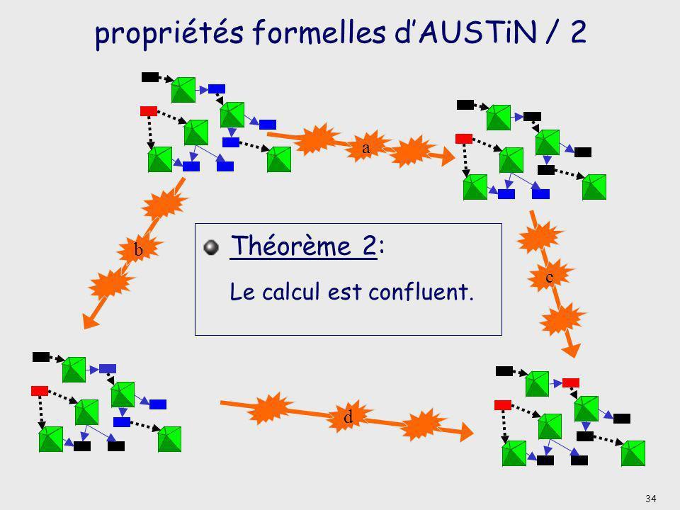 propriétés formelles d'AUSTiN / 2