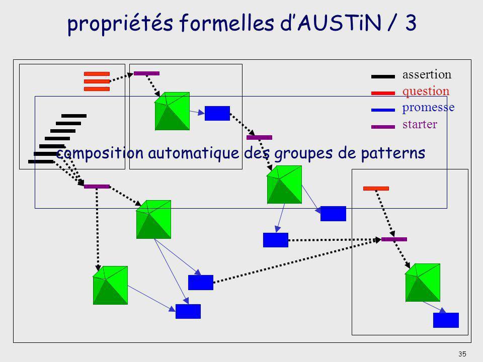 propriétés formelles d'AUSTiN / 3
