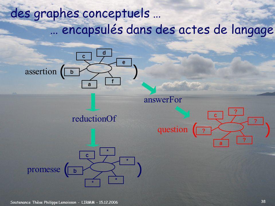 ( ) ( ) ( ) des graphes conceptuels …