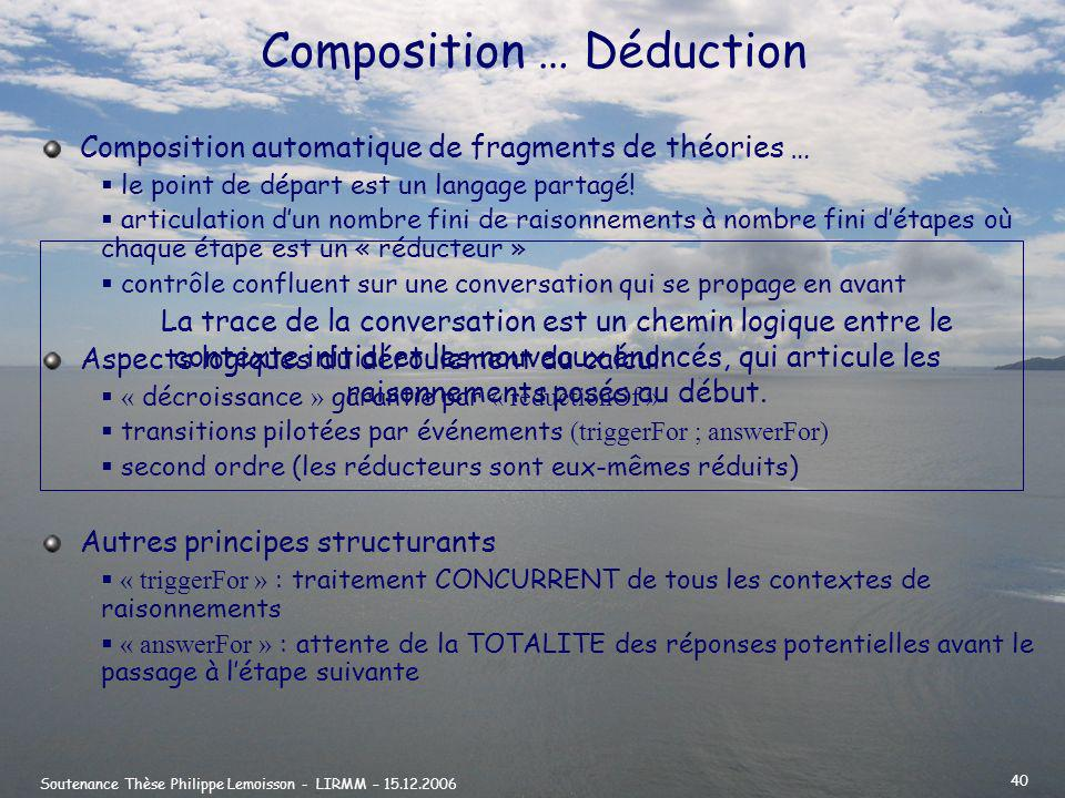 Composition … Déduction