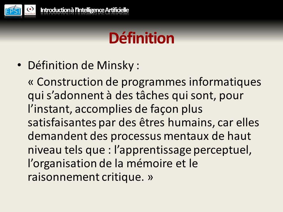 Définition Définition de Minsky :