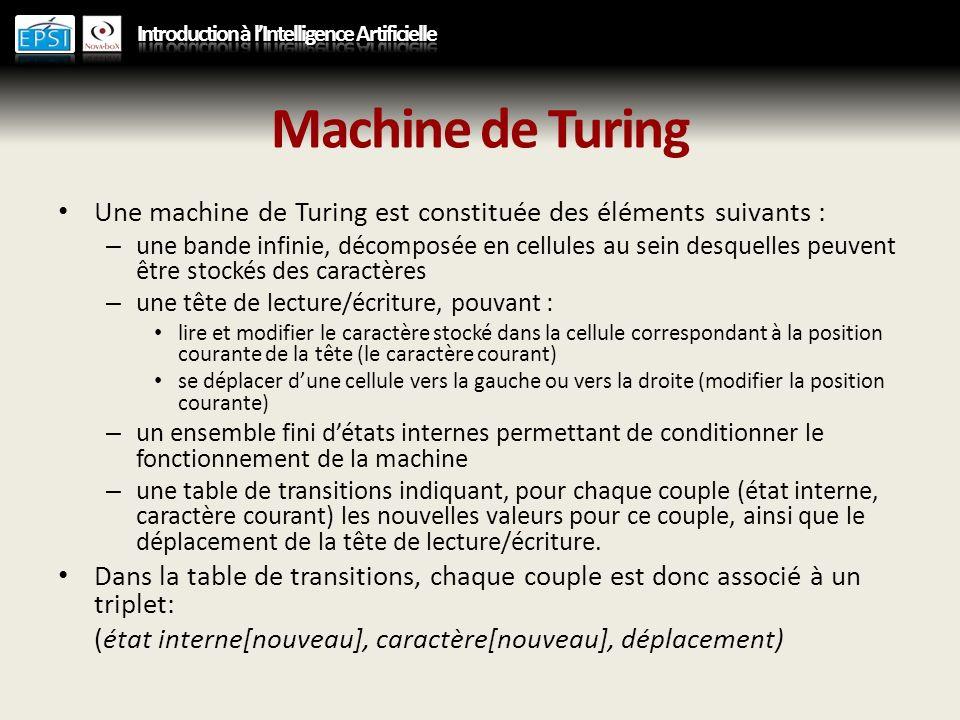 Machine de Turing Une machine de Turing est constituée des éléments suivants :
