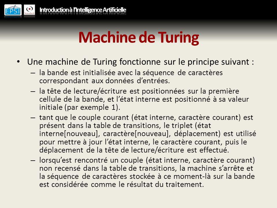 Machine de Turing Une machine de Turing fonctionne sur le principe suivant :