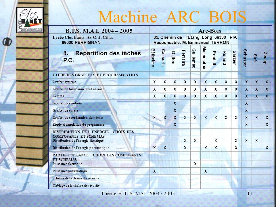 Machine ARC BOIS B.T.S. M.A.I. 2004 – 2005 Arc-Bois