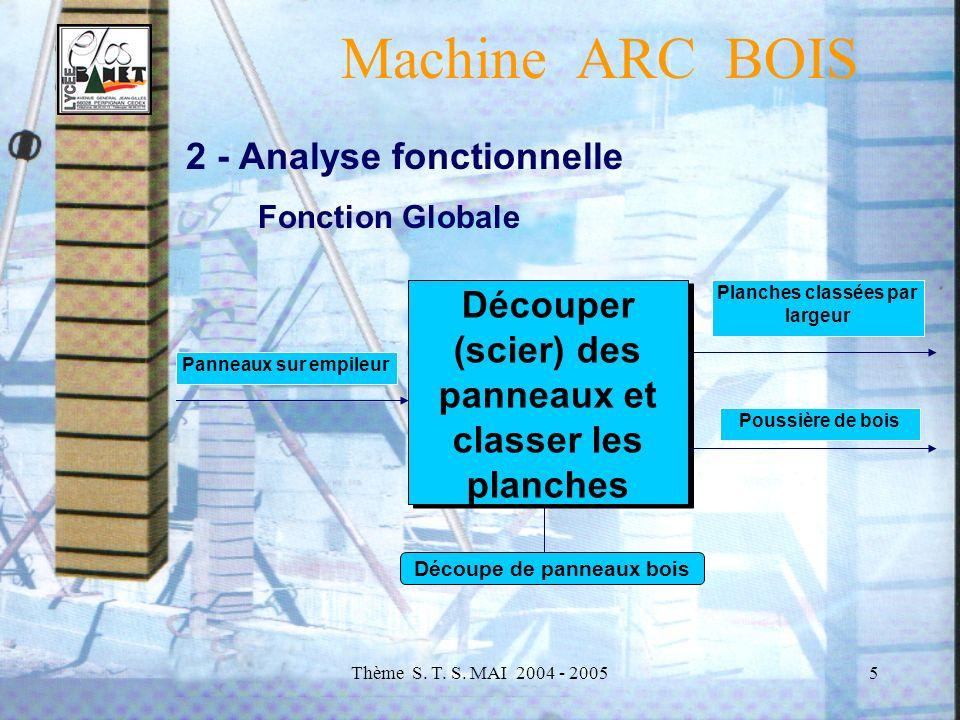Machine ARC BOIS 2 - Analyse fonctionnelle