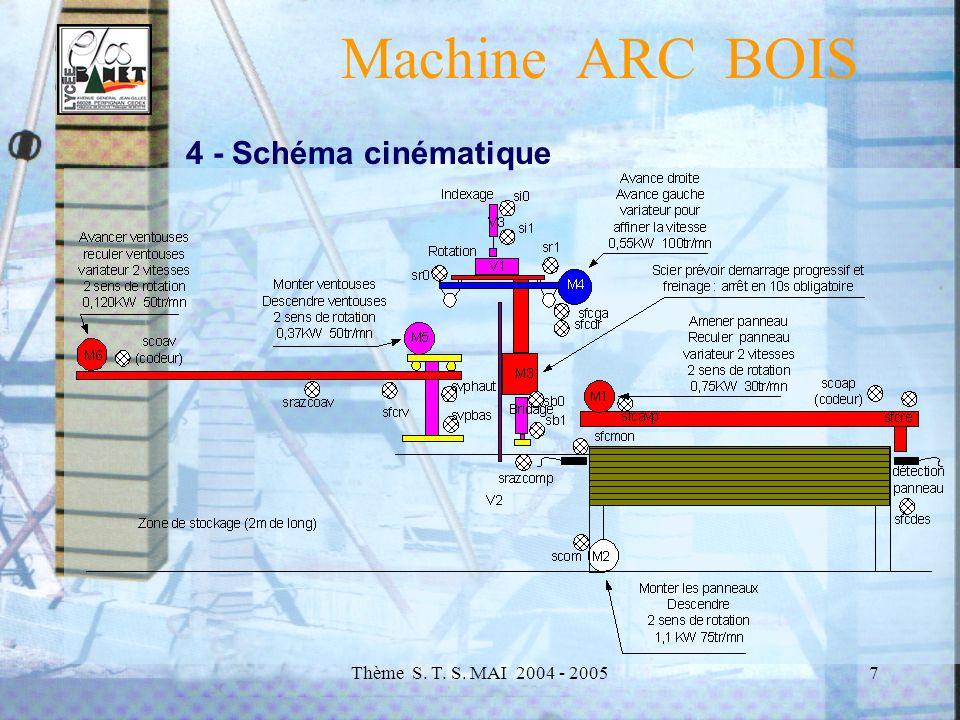 Machine ARC BOIS 4 - Schéma cinématique Thème S. T. S. MAI 2004 - 2005
