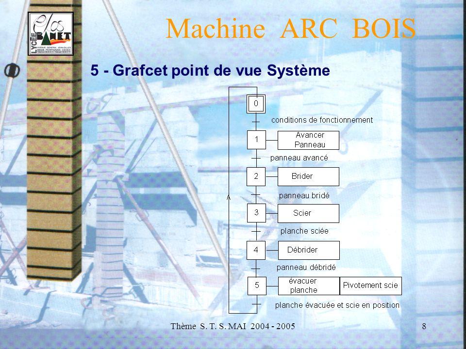 Machine ARC BOIS 5 - Grafcet point de vue Système
